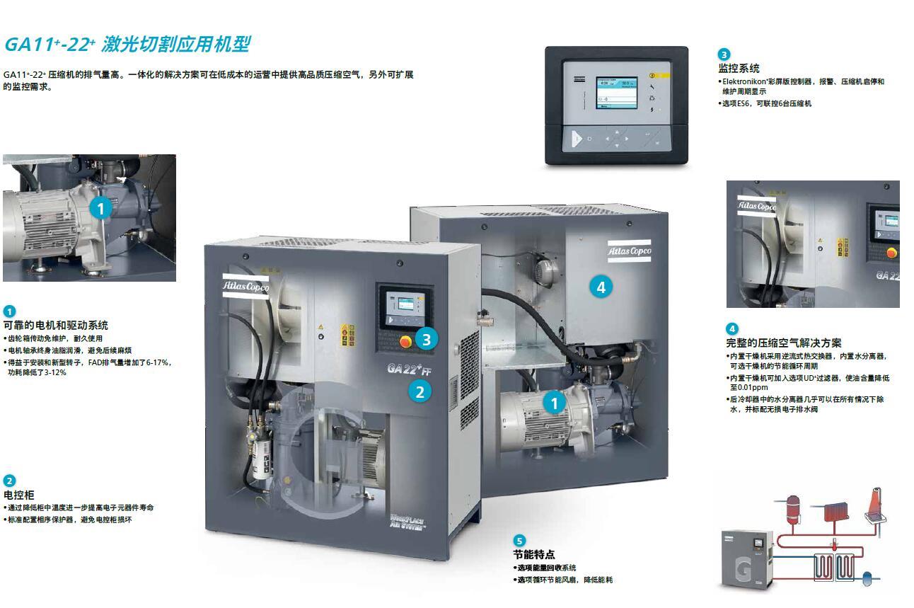 阿特拉斯 激光切割空压机 用气方案高达16bar